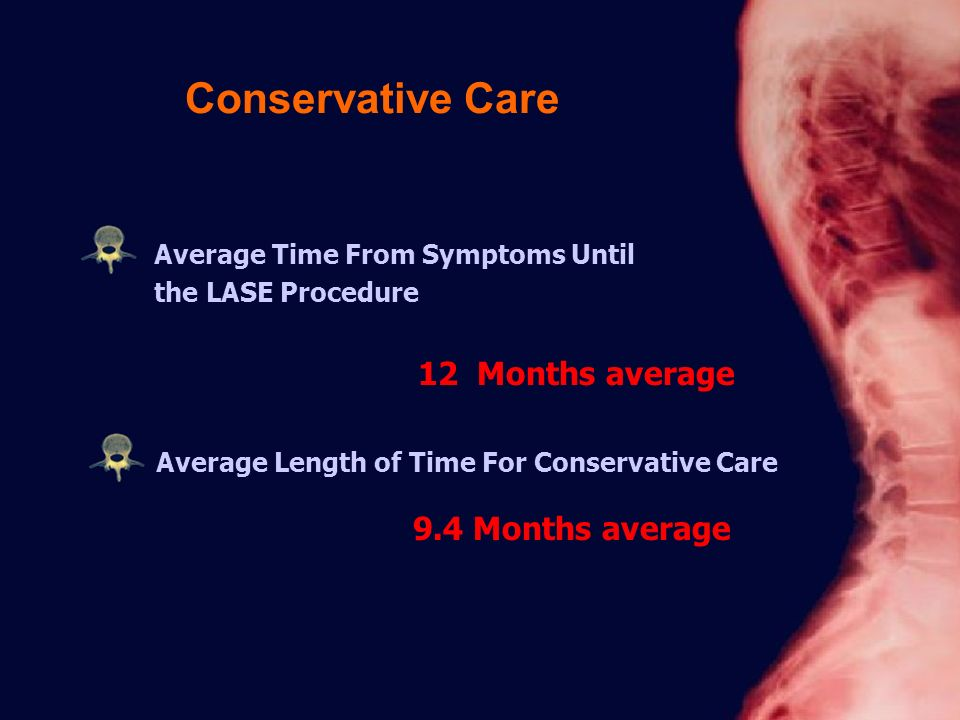 Conservative Care Average Time From Symptoms Until the LASE Procedure 12 Months average Average Length of Time For Conservative Care 9.4 Months average