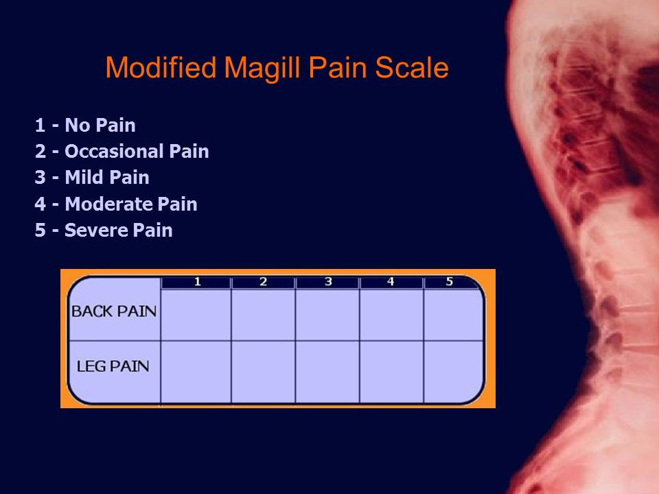 1 - No Pain 2 - Occasional Pain 3 - Mild Pain 4 - Moderate Pain 5 - Severe Pain Modified Magill Pain Scale