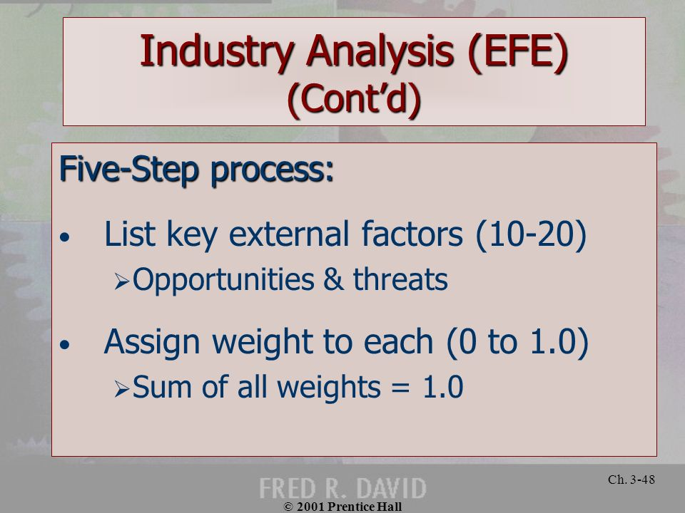 © 2001 Prentice Hall Ch. 3-48 Industry Analysis (EFE) (Contd) Five-Step process: List key external factors (10-20) Opportunities & threats Assign weig
