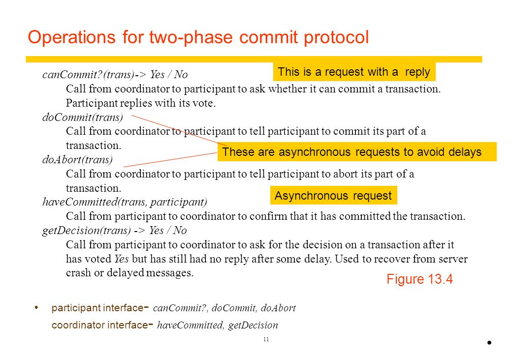 10 The two-phase commit protocol During the progress of a transaction, the only communication between coordinator and participant is the join request