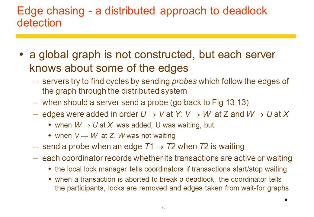 34 Figure 13.14 Local and global wait-for graphs X TU Y VT T U V local wait-for graph global deadlock detector Phantom deadlocks –a deadlock that is d