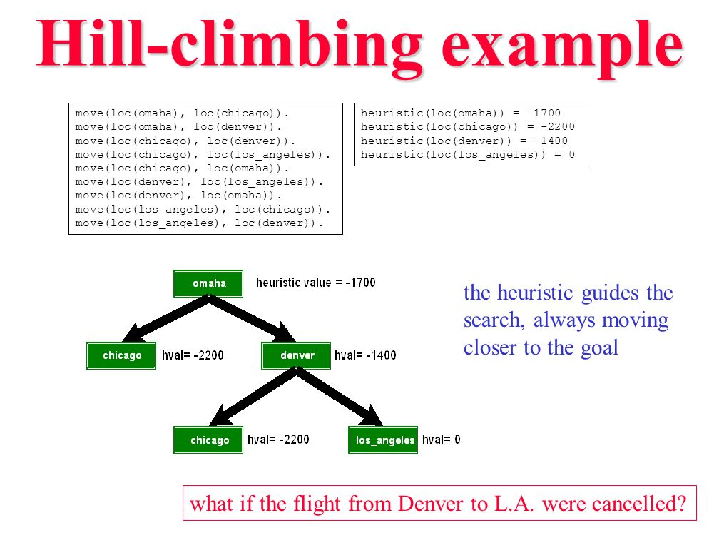Cost of the search the closer h is to the actual cost, the fewer states considered however, the cost of computing h tends to go up as it improves also, admissibility is not always needed or desired Graceful Decay of Admissibility: If h rarely overestimates the actual cost by more than D, then Alg.