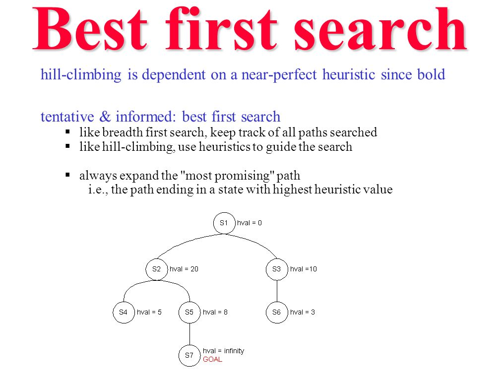Best first search hill-climbing is dependent on a near-perfect heuristic since bold tentative & informed: best first search like breadth first search,