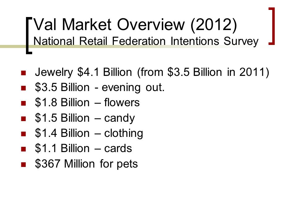 Val Market Overview (2012) National Retail Federation Intentions Survey Jewelry $4.1 Billion (from $3.5 Billion in 2011) $3.5 Billion - evening out. $