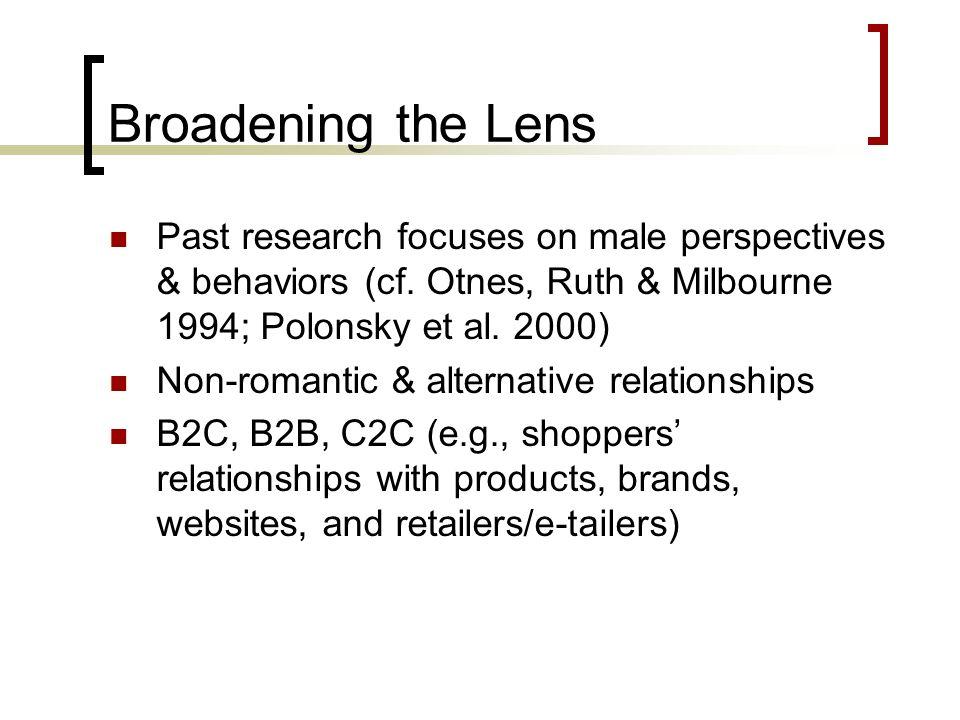 Broadening the Lens Past research focuses on male perspectives & behaviors (cf. Otnes, Ruth & Milbourne 1994; Polonsky et al. 2000) Non-romantic & alt