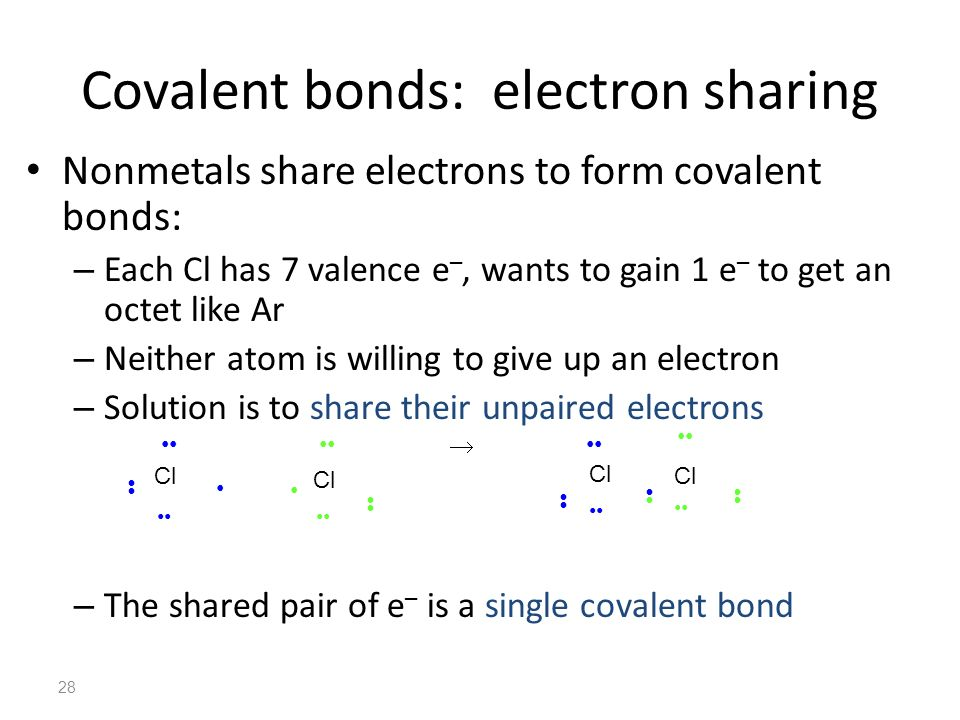 29 Covalent bonds Covalent bonds form between nonmetals – Nonmetals share unpairedvalence electrons – Each atom owns all of its bond electrons – Each atom achieves an octet (or 2, for hydrogen) – One shared pair of electrons is shown with a single line Cl Cl or Cl Cl ––