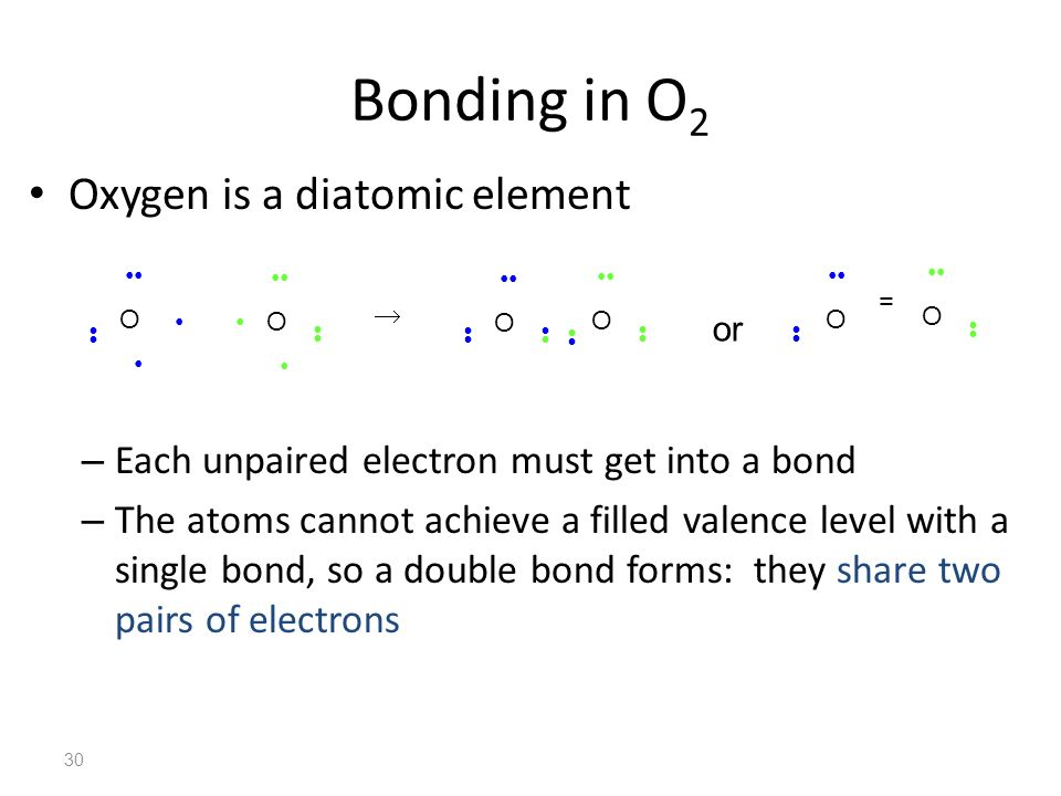 31 How to draw a dot structure Count valence e – Put atom with lowest EN in center Arrange other atoms around it symmetrically Form single bonds between atoms (1 line = 2 e – ) Put lone pairs around terminal atoms to give each an octet (2 for H), then finish central atom octet If central atom does not get octet, move in lone pairs to make double or triple bonds