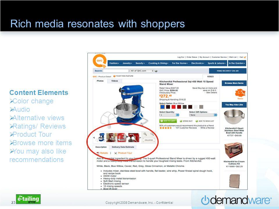 Copyright 2008 Demandware, Inc.