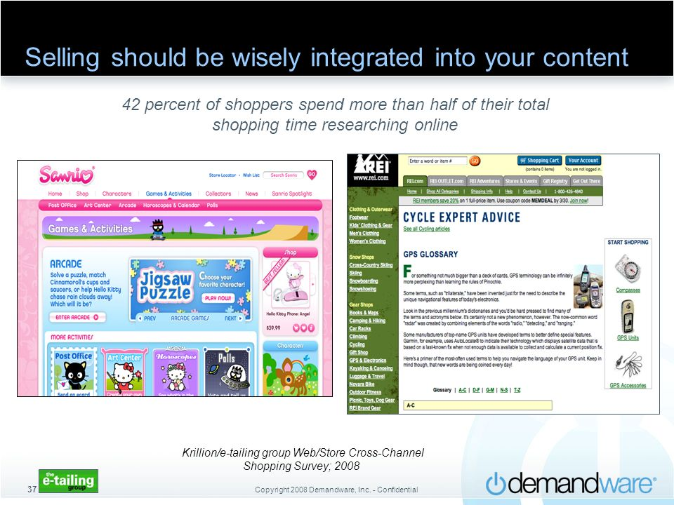 Copyright 2008 Demandware, Inc. - Confidential 37 Selling should be wisely integrated into your content 42 percent of shoppers spend more than half of