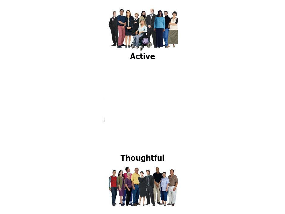 Active Thoughtful PPT 4-2