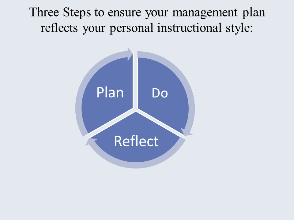 Three Steps to ensure your management plan reflects your personal instructional style: Do Reflect Plan