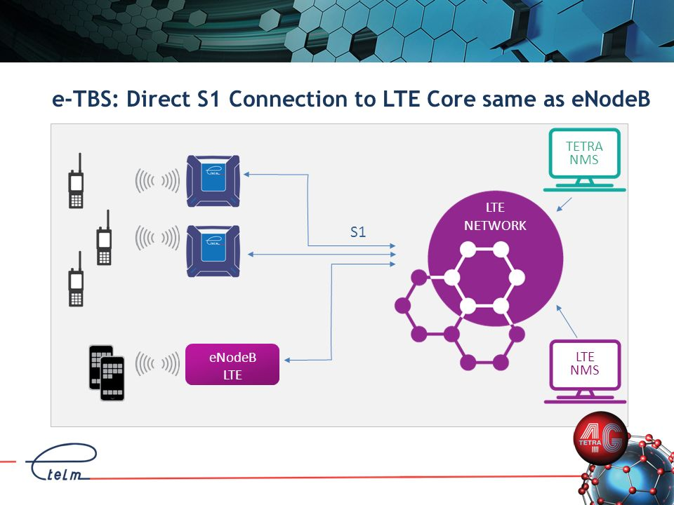 e-TBS: SEAMLESS Communications between User Equipments Distributed Mobility Management eNodeB LTE LTE NETWORK S1 Direct communications Between LTE & TETRA Subscribers TETRA API LTE API TETRA ISSI + LTE NMI