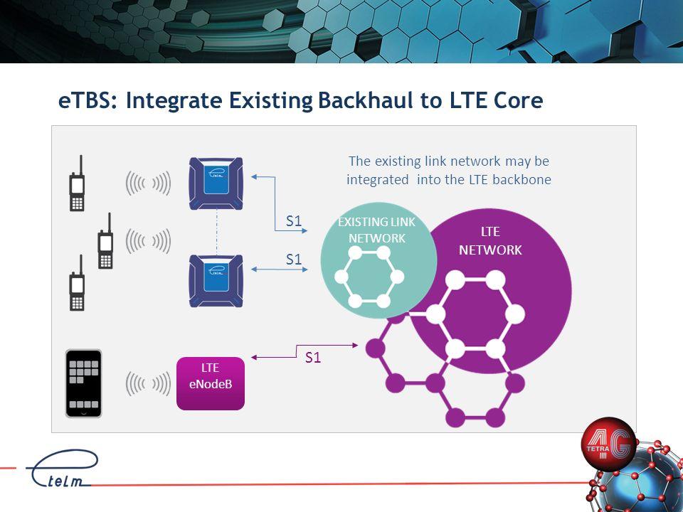 eTBS: Integrate Existing Backhaul to LTE Core LTE NETWORK The existing link network may be integrated into the LTE backbone EXISTING LINK NETWORK S1 L