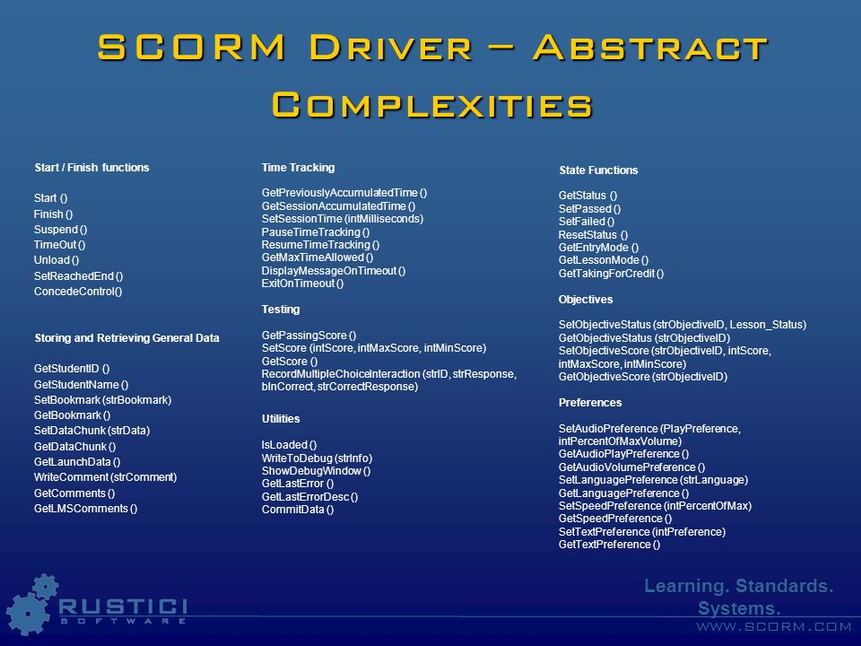 www.scorm.com Learning. Standards. Systems. SCORM Driver – Abstract Complexities Start / Finish functions Start () Finish () Suspend () TimeOut () Unl