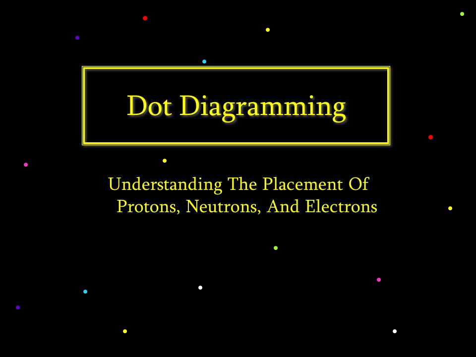 Copyright © 2011InteractiveScienceLessons.com Dot Diagramming Understanding The Placement Of Protons, Neutrons, And Electrons