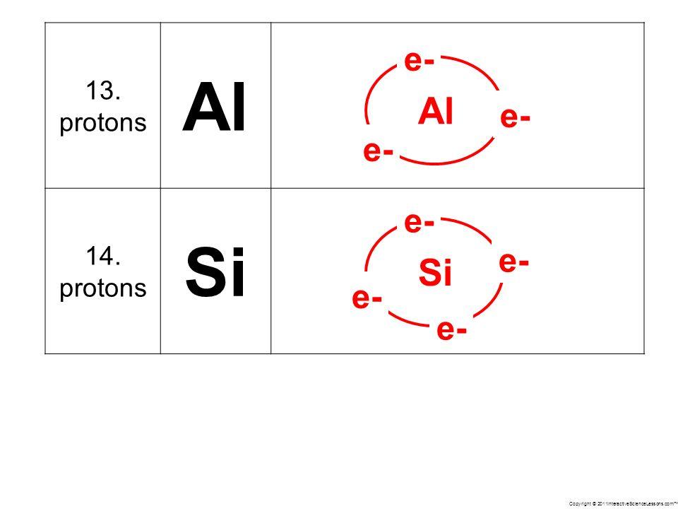 Copyright © 2011InteractiveScienceLessons.com 13. protons Al 14. protons Si Al e- Si e-
