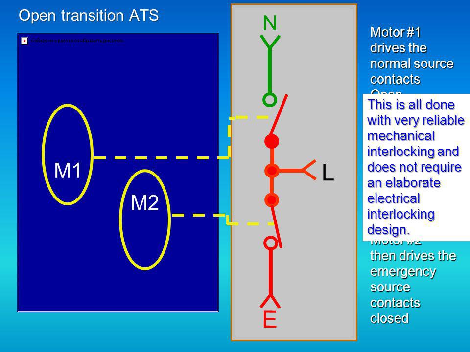 Closed Transition Mode A closed transition mode of operation is a method of either: 1) Transferring a facilitys load between the utility and generator or 2) operating a generator in continuous parallel with the utility service, without an interruption of service.