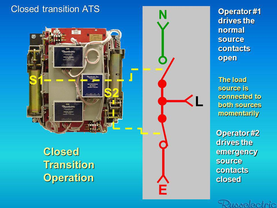 Closed Transition Transfer Switches Advantages No interruption of power for load test andNo interruption of power for load test andNo interruption of power for load test andNo interruption of power for load test and return to utility as well as peak shave operation return to utility as well as peak shave operation Fast transfer operationFast transfer operationFast transfer operationFast transfer operation