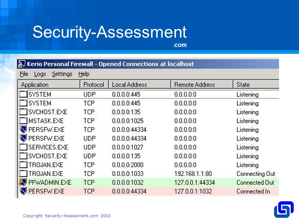 Security-Assessment.com Copyright Security-Assessment.com 2003