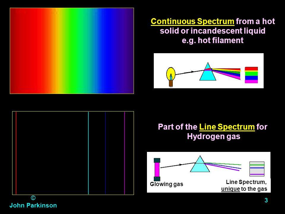 © John Parkinson JP 2 The Electromagnetic Spectrum Visible Gamma 10 -11 – 10 -13 m X-rays 10 -9 – 10 -11 m UV 10 -7 – 10 -9 m IR 10 -3 – 10 -7 m Micro
