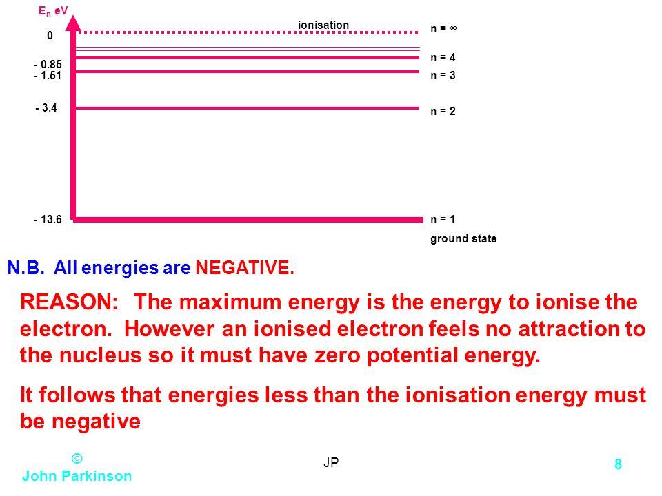 © John Parkinson JP 7 E n eV - 13.6 n = 1 ground state - 1.51 n = 3 0 n = - 3.4 n = 2 - 0.85 n = 4 ionisation e-e- e-e- e-e- e-e- e-e- Spectrum λ Lyma