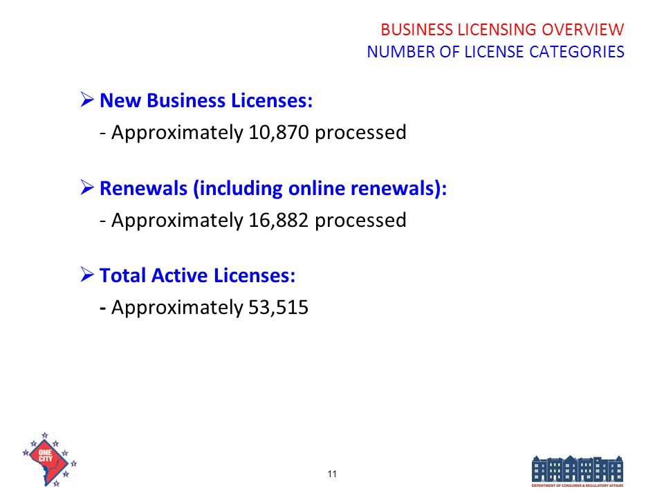 BUSINESS LICENSING OVERVIEW NUMBER OF LICENSE CATEGORIES New Business Licenses: - Approximately 10,870 processed Renewals (including online renewals):