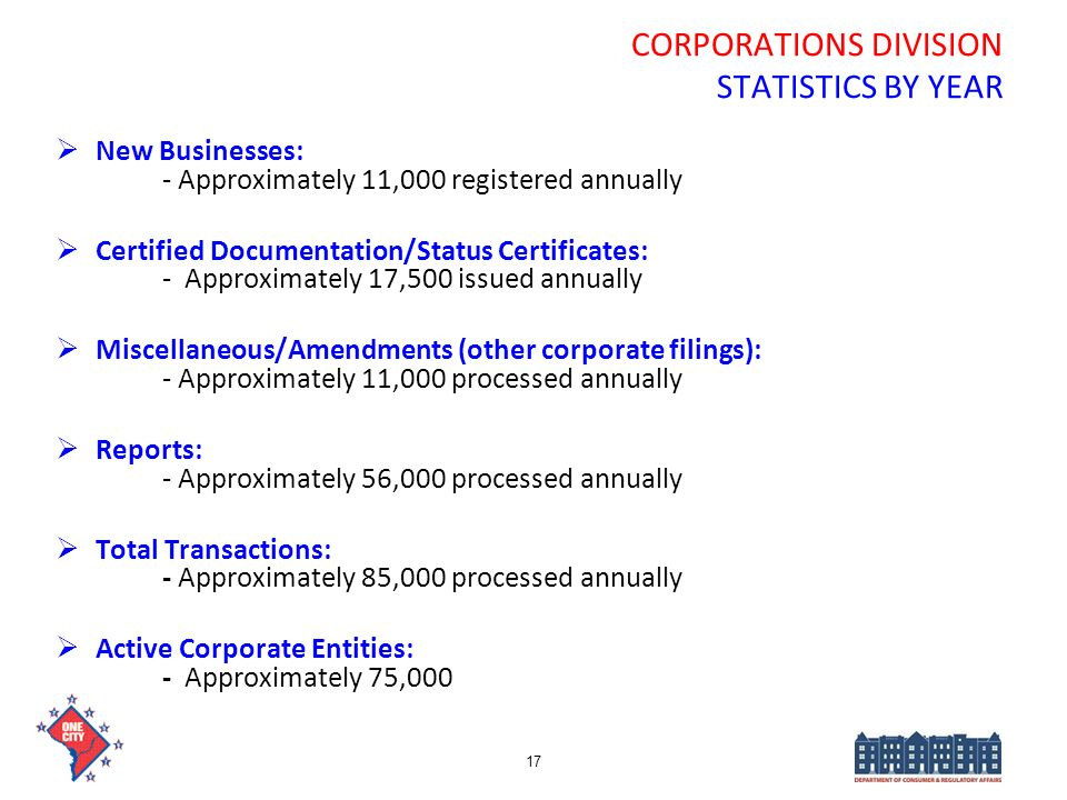 17 CORPORATIONS DIVISION STATISTICS BY YEAR New Businesses: - Approximately 11,000 registered annually Certified Documentation/Status Certificates: -