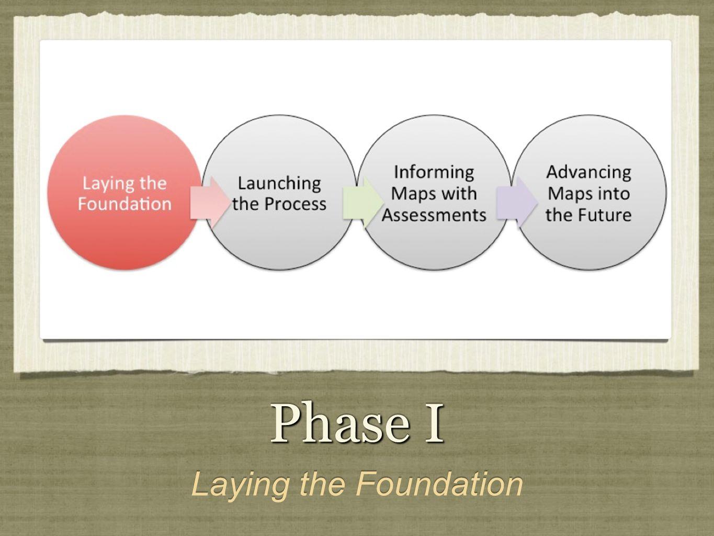 Phase I Laying the Foundation