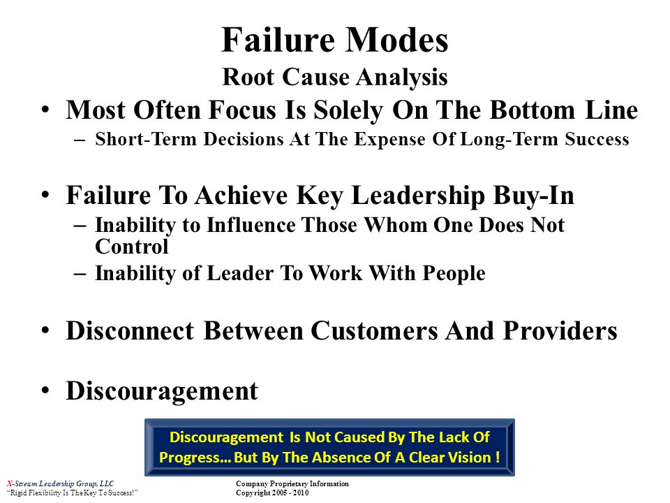 X-Stream Leadership Group, LLC Rigid Flexibility Is The Key To Success! Company Proprietary Information Copyright 2005 - 2010 Failure Modes Root Cause