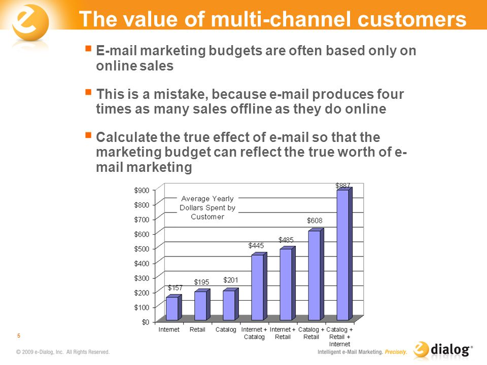 The value of multi-channel customers E-mail marketing budgets are often based only on online sales This is a mistake, because e-mail produces four tim