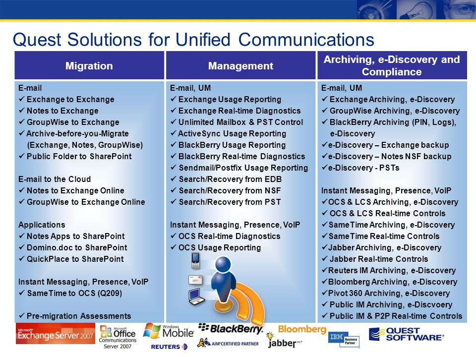 MigrationManagement Archiving, e-Discovery and Compliance  Exchange to Exchange Notes to Exchange GroupWise to Exchange Archive-before-you-Migrate (Exchange, Notes, GroupWise) Public Folder to SharePoint  to the Cloud Notes to Exchange Online GroupWise to Exchange Online Applications Notes Apps to SharePoint Domino.doc to SharePoint QuickPlace to SharePoint Instant Messaging, Presence, VoIP SameTime to OCS (Q209) Pre-migration Assessments  , UM Exchange Usage Reporting Exchange Real-time Diagnostics Unlimited Mailbox & PST Control ActiveSync Usage Reporting BlackBerry Usage Reporting BlackBerry Real-time Diagnostics Sendmail/Postfix Usage Reporting Search/Recovery from EDB Search/Recovery from NSF Search/Recovery from PST Instant Messaging, Presence, VoIP OCS Real-time Diagnostics OCS Usage Reporting  , UM Exchange Archiving, e-Discovery GroupWise Archiving, e-Discovery BlackBerry Archiving (PIN, Logs), e-Discovery e-Discovery – Exchange backup e-Discovery – Notes NSF backup e-Discovery - PSTs Instant Messaging, Presence, VoIP OCS & LCS Archiving, e-Discovery OCS & LCS Real-time Controls SameTime Archiving, e-Discovery SameTime Real-time Controls Jabber Archiving, e-Discovery Jabber Real-time Controls Reuters IM Archiving, e-Discovery Bloomberg Archiving, e-Discovery Pivot 360 Archiving, e-Discovery Public IM Archiving, e-Discvoery Public IM & P2P Real-time Controls Quest Solutions for Unified Communications