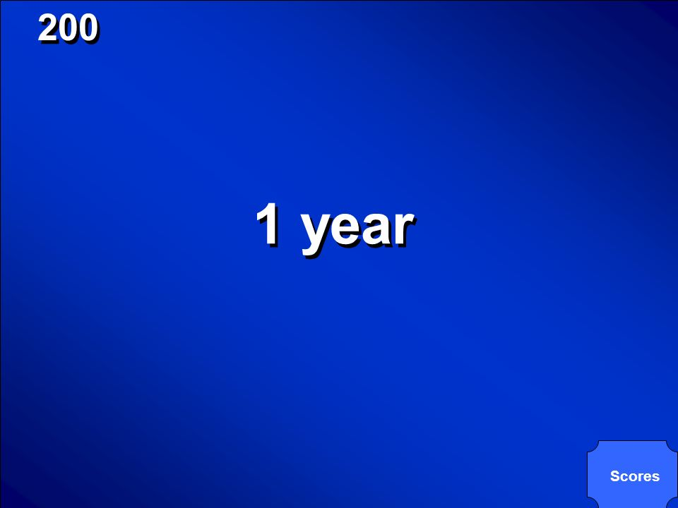 © Mark E. Damon - All Rights Reserved 200 The number of years required to meet the G requirement (College Prep Elective)