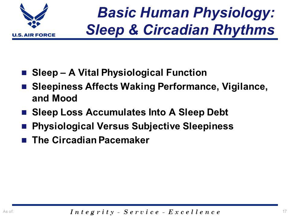 I n t e g r i t y - S e r v i c e - E x c e l l e n c e As of:17 Sleep – A Vital Physiological Function Sleepiness Affects Waking Performance, Vigilan