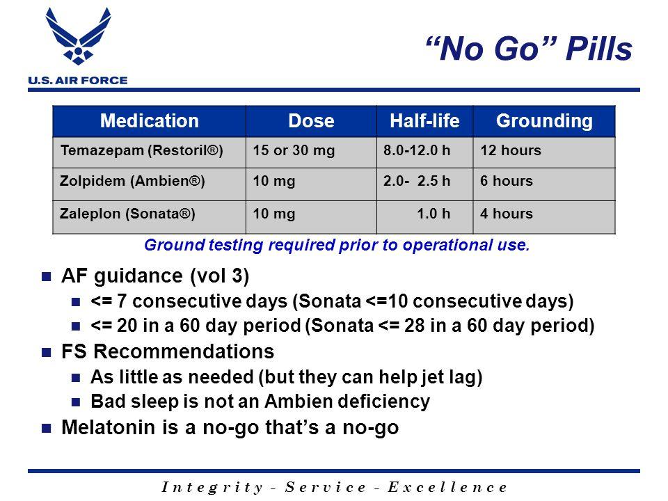 I n t e g r i t y - S e r v i c e - E x c e l l e n c e No Go Pills AF guidance (vol 3) <= 7 consecutive days (Sonata <=10 consecutive days) <= 20 in