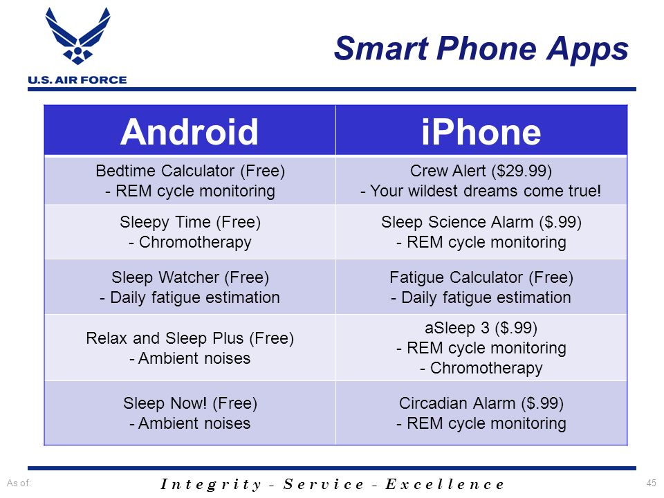 I n t e g r i t y - S e r v i c e - E x c e l l e n c e Smart Phone Apps As of:45 AndroidiPhone Bedtime Calculator (Free) - REM cycle monitoring Crew