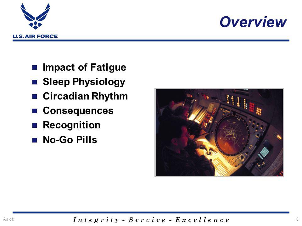 I n t e g r i t y - S e r v i c e - E x c e l l e n c e As of:8 Impact of Fatigue Sleep Physiology Circadian Rhythm Consequences Recognition No-Go Pil