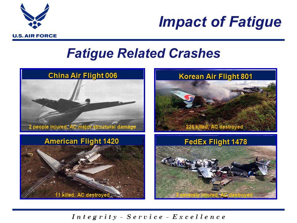 I n t e g r i t y - S e r v i c e - E x c e l l e n c e Impact of Fatigue FedEx Flight 1478 American Flight 1420 Korean Air Flight 801 China Air Fligh
