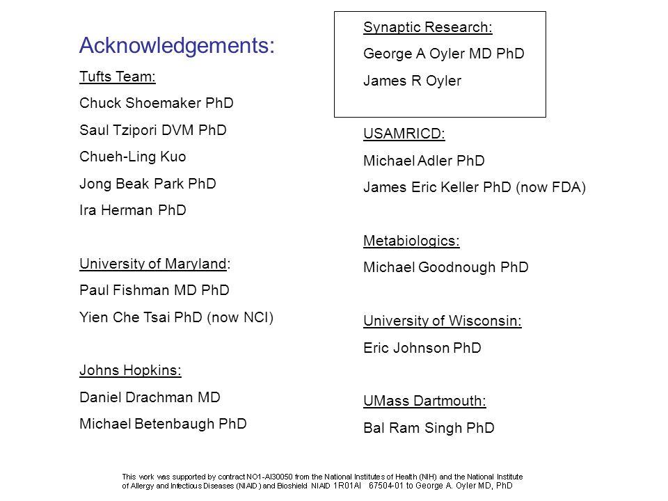 Acknowledgements: Tufts Team: Chuck Shoemaker PhD Saul Tzipori DVM PhD Chueh-Ling Kuo Jong Beak Park PhD Ira Herman PhD University of Maryland: Paul F
