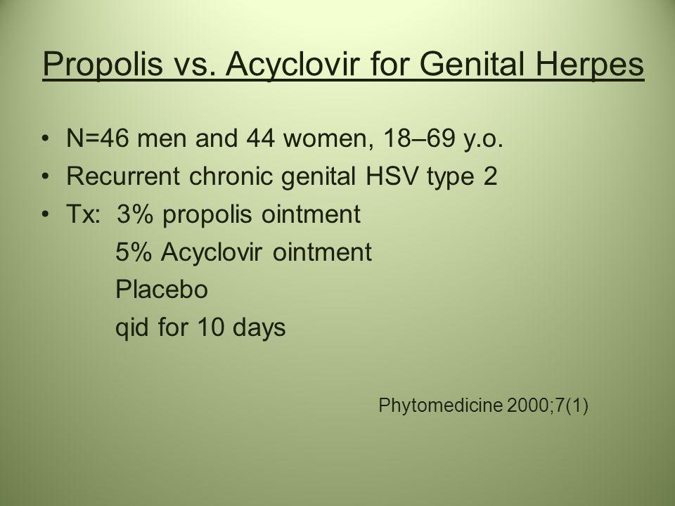 Propolis vs. Acyclovir for Genital Herpes N=46 men and 44 women, 18–69 y.o. Recurrent chronic genital HSV type 2 Tx: 3% propolis ointment 5% Acyclovir