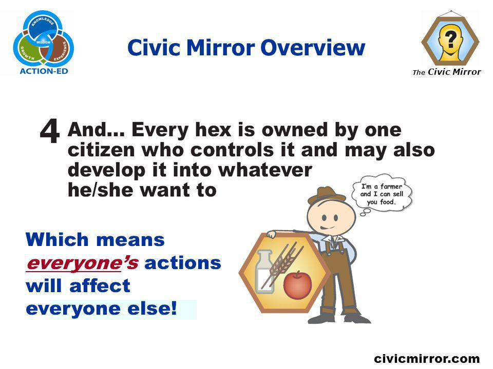 The Civic Mirror civicmirror.com Civic Mirror Overview sadfasdfasfasdfasdfas Which means everyones actions will affect everyone else!