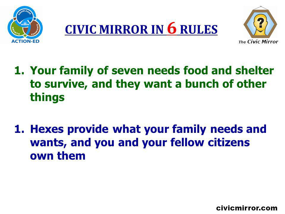 The Civic Mirror civicmirror.com CIVIC MIRROR IN 6 RULES 1.Your family of seven needs food and shelter to survive, and they want a bunch of other thin