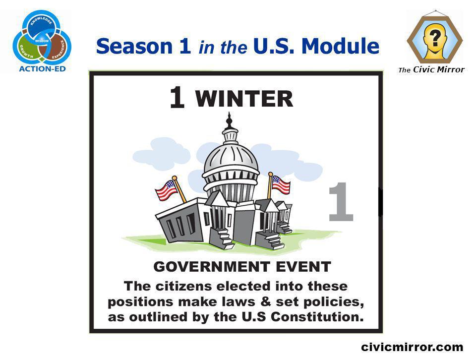 The Civic Mirror civicmirror.com Season 1 in the U.S. Module