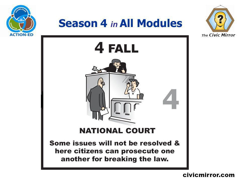 The Civic Mirror civicmirror.com Season 4 in All Modules