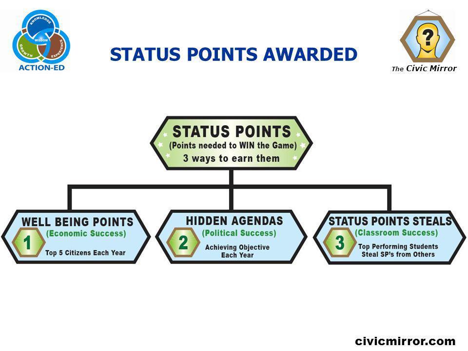 The Civic Mirror civicmirror.com STATUS POINTS AWARDED