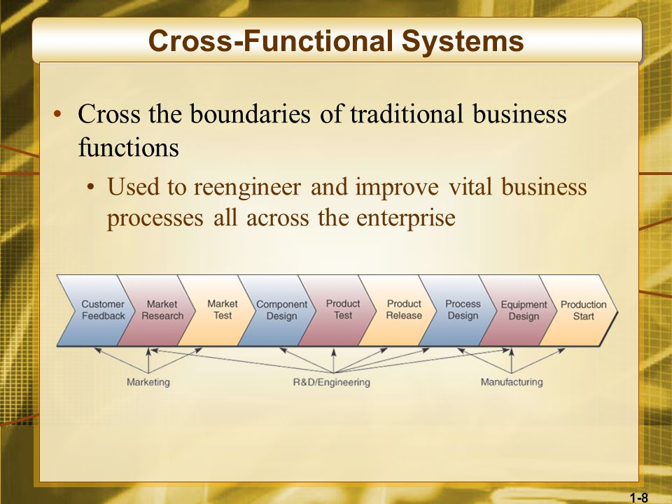1-8 Cross-Functional Systems Cross the boundaries of traditional business functions Used to reengineer and improve vital business processes all across