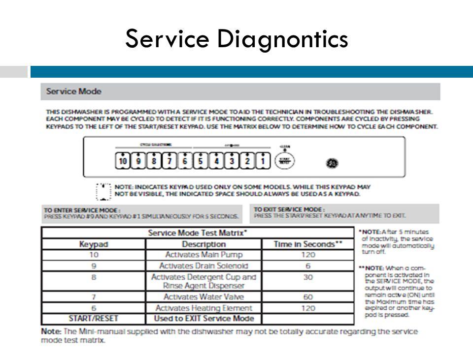 Service Diagnontics Questions or comments? Please e-mail richard.kuemin@marcone.com