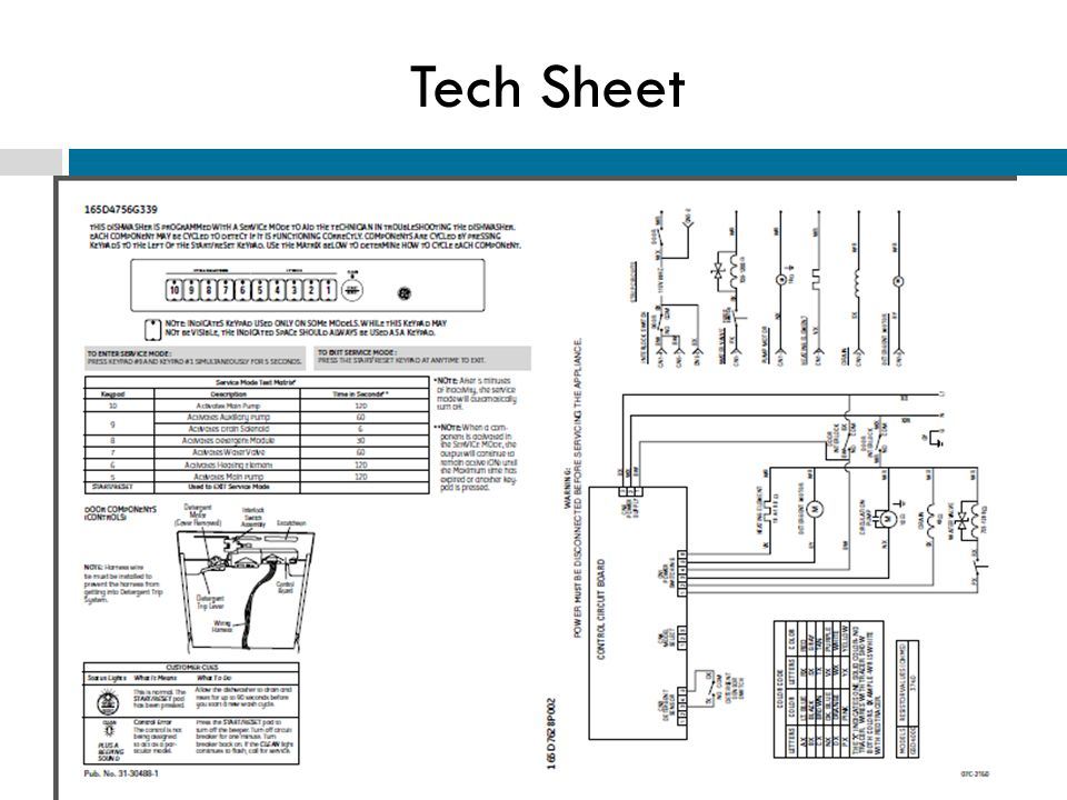 Tech Sheet Questions or comments? Please e-mail richard.kuemin@marcone.com