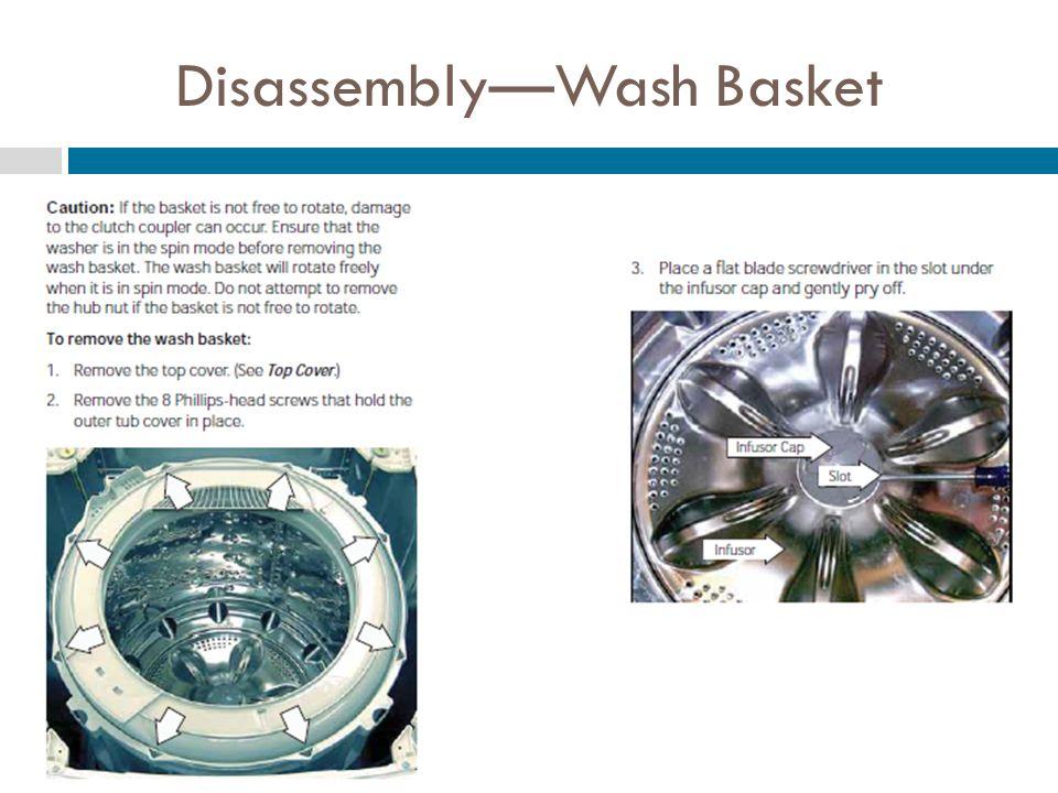 DisassemblyWash Basket