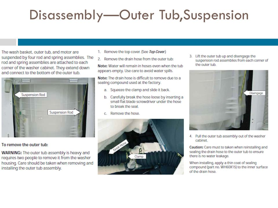 DisassemblyOuter Tub,Suspension