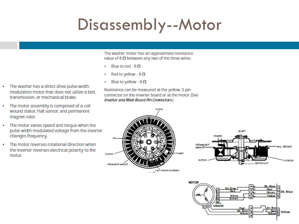 Disassembly--Motor